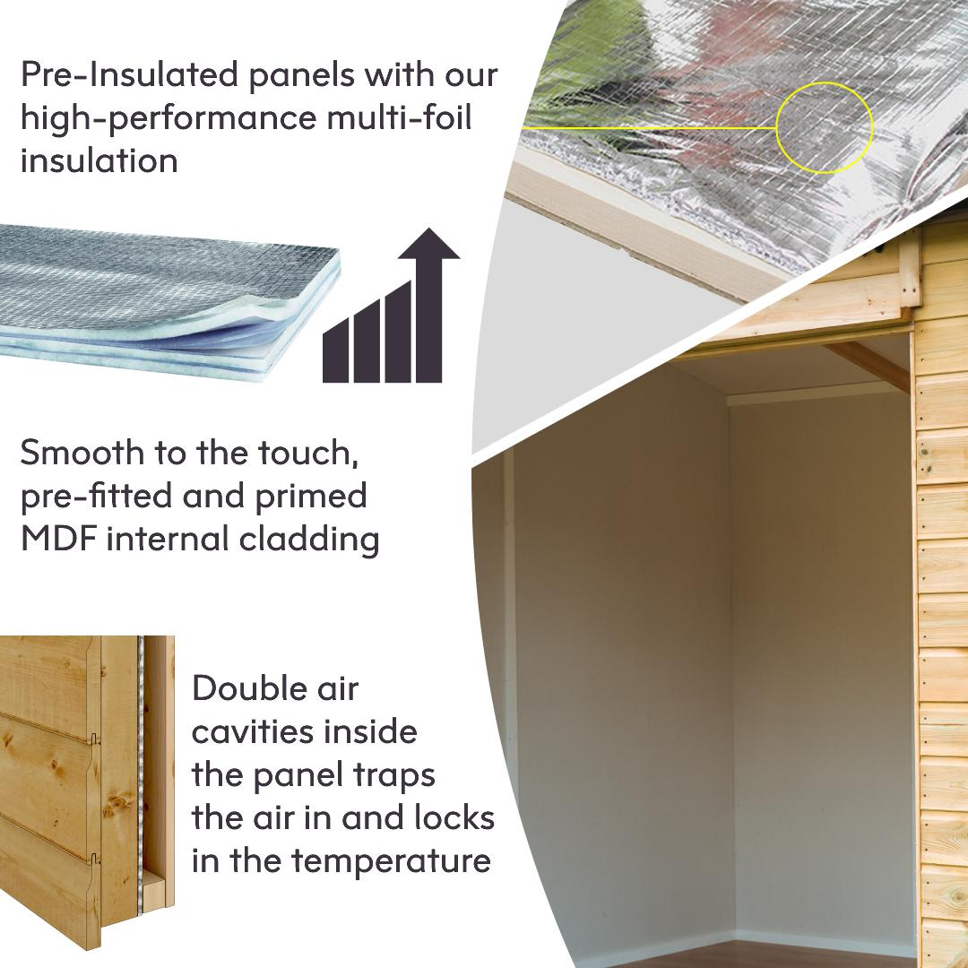 insulated cannes insulation